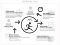 infografik-davor-danach