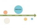 infografik-zeitstrahl
